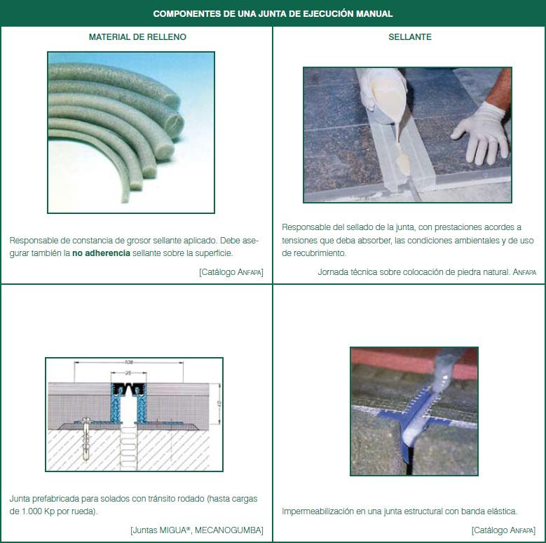 en pavimentos de alta resistencia y qumicas las bandas elsticas sobre juntas deben contar con proteccin de acero resistente a
