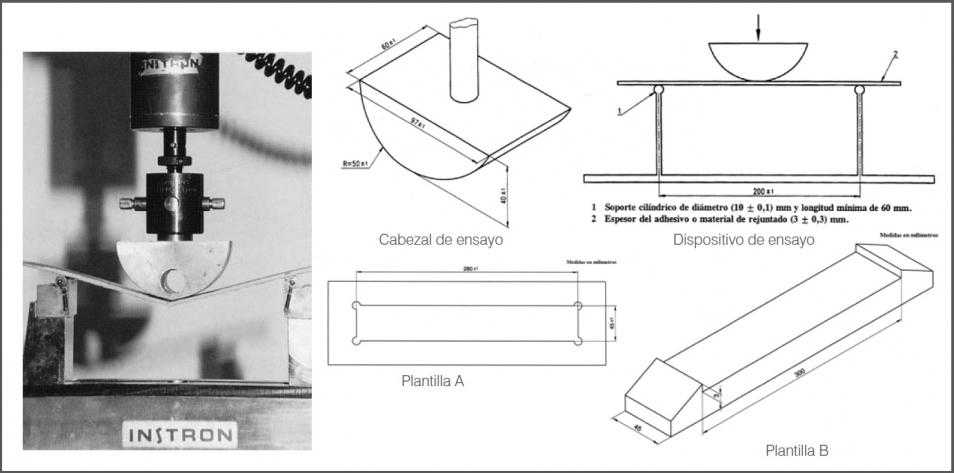 UNE-EN 12002: Adhesivos para baldosas cerámicas. Determinación ...