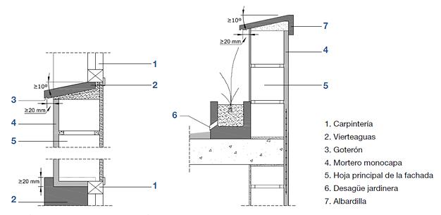 14 detalle de realizaci n de alf izar y antepecho for Definicion de terraza
