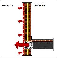 Figura 6: frente de forjado